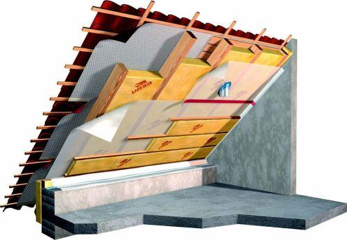 Gut Nachträgliche Dachisolierung von innen - Dach, Dämmung, Fenster  ZV49