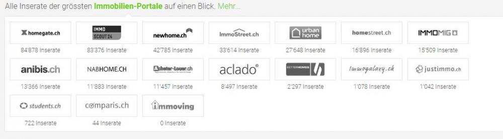 Immobilien-Portale von Comparis indexiert.JPG
